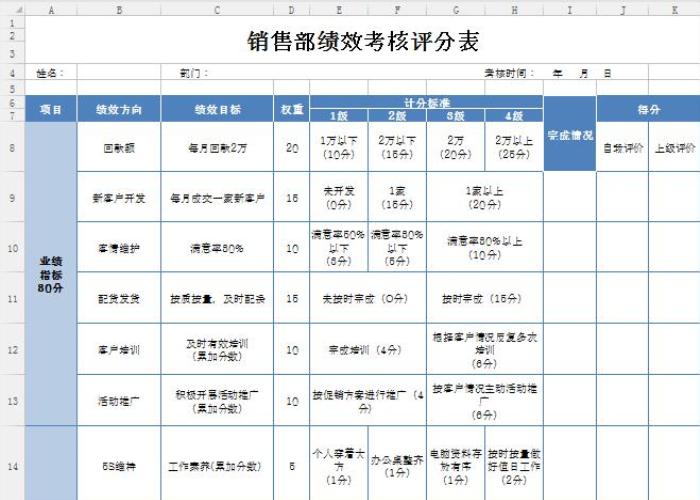 部门绩效考核评分表