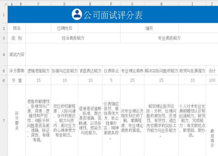 公司公开招聘人员面试评分表格