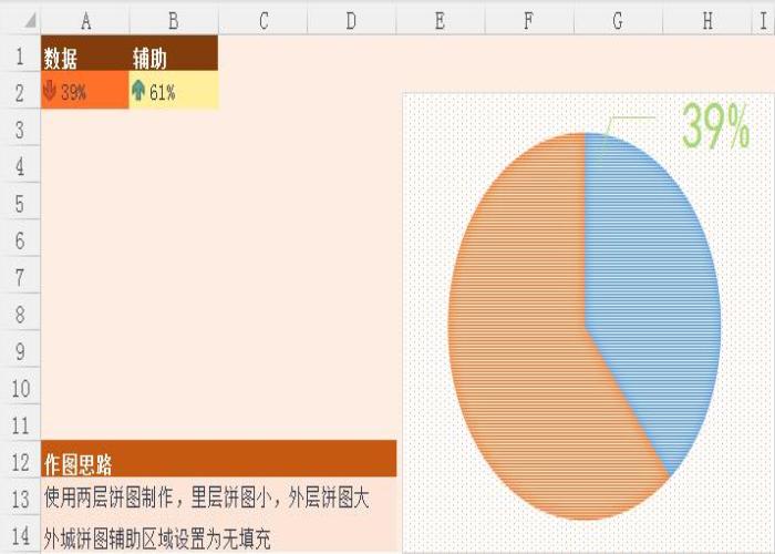 饼图百分比图表素材