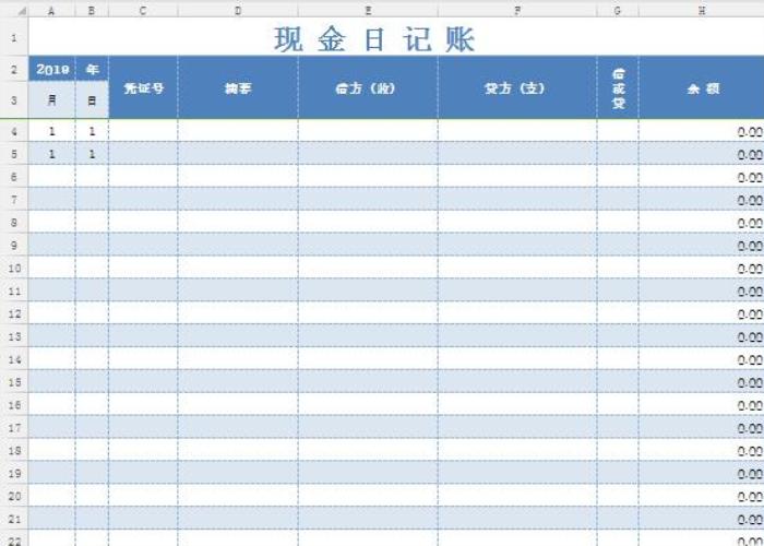 现金日记账表模板出纳版