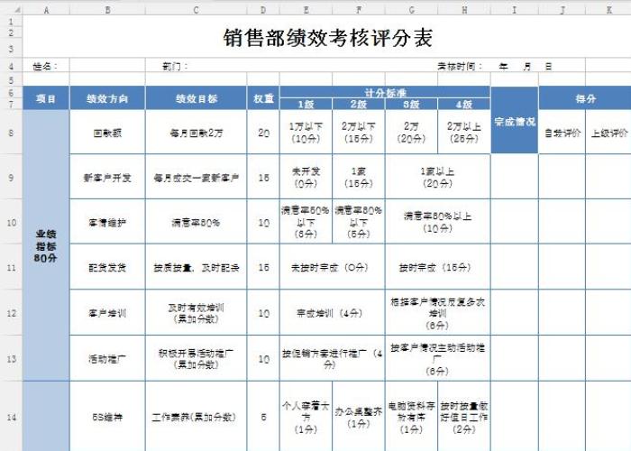 销售部门绩效考核评分表